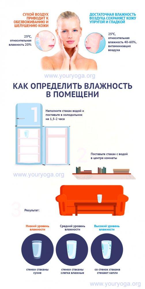 vlagakozha1.jpg